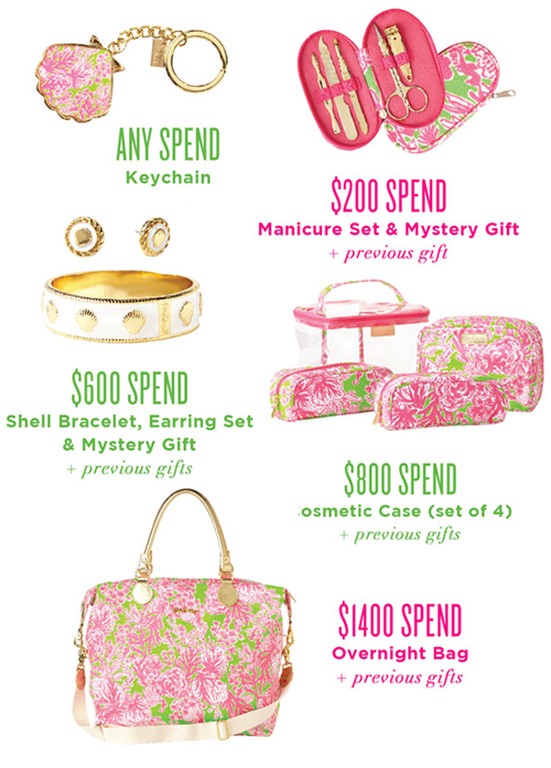 Lilly gift with purchase
